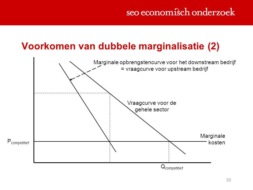 Voorkomen van dubbele marginalisatie (2)