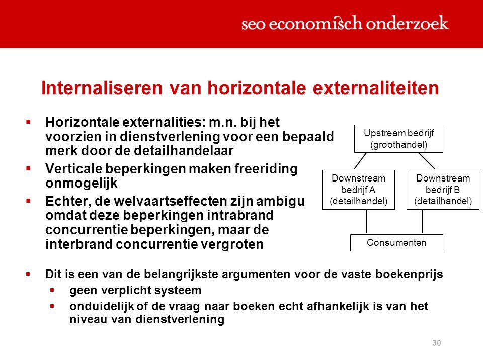 Internaliseren van horizontale externaliteiten