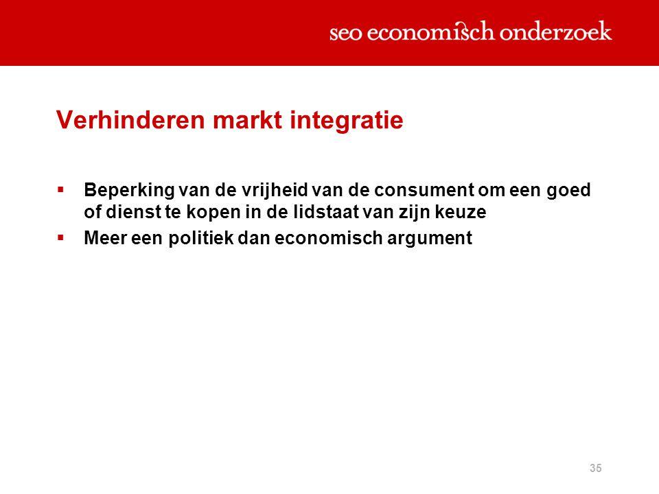 Verhinderen markt integratie