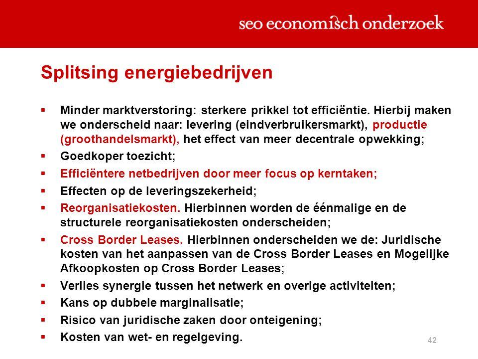 Splitsing energiebedrijven