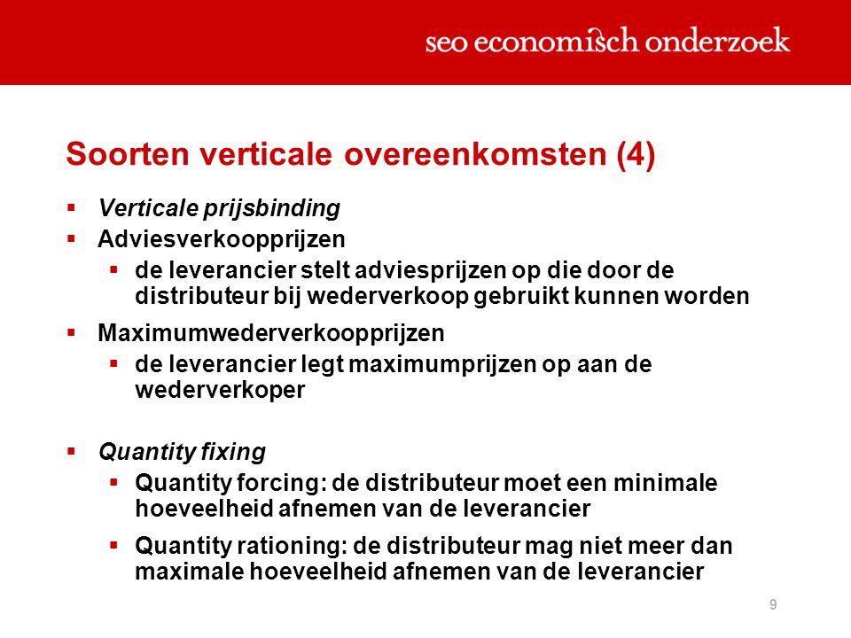 Soorten verticale overeenkomsten (4)