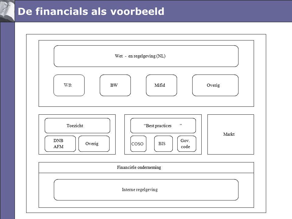 De financials als voorbeeld