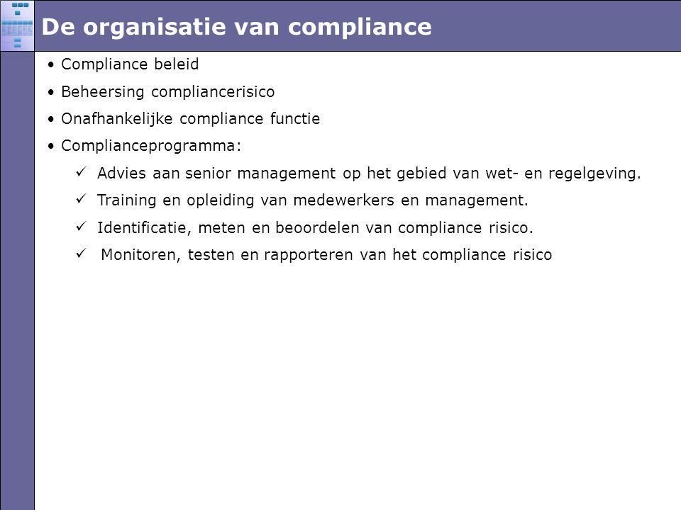 De organisatie van compliance