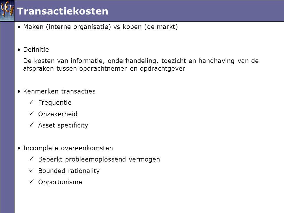 Transactiekosten Maken (interne organisatie) vs kopen (de markt)