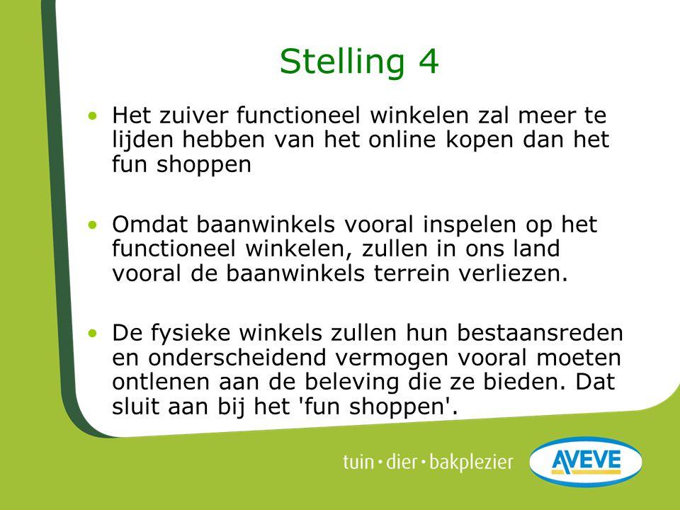 Stelling 4 Het zuiver functioneel winkelen zal meer te lijden hebben van het online kopen dan het fun shoppen.