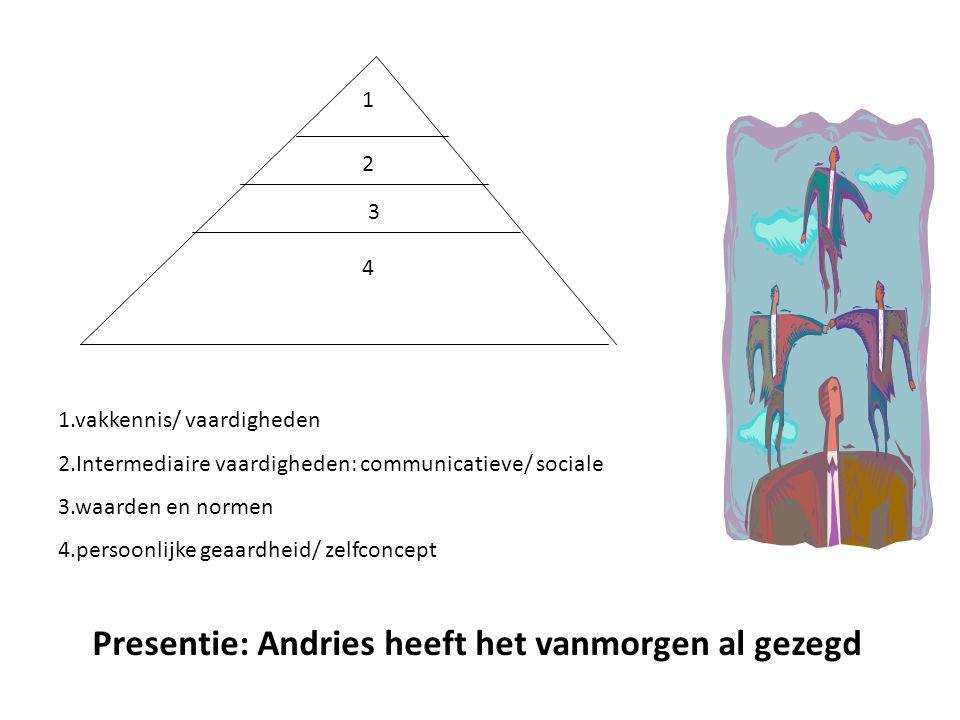 Presentie: Andries heeft het vanmorgen al gezegd