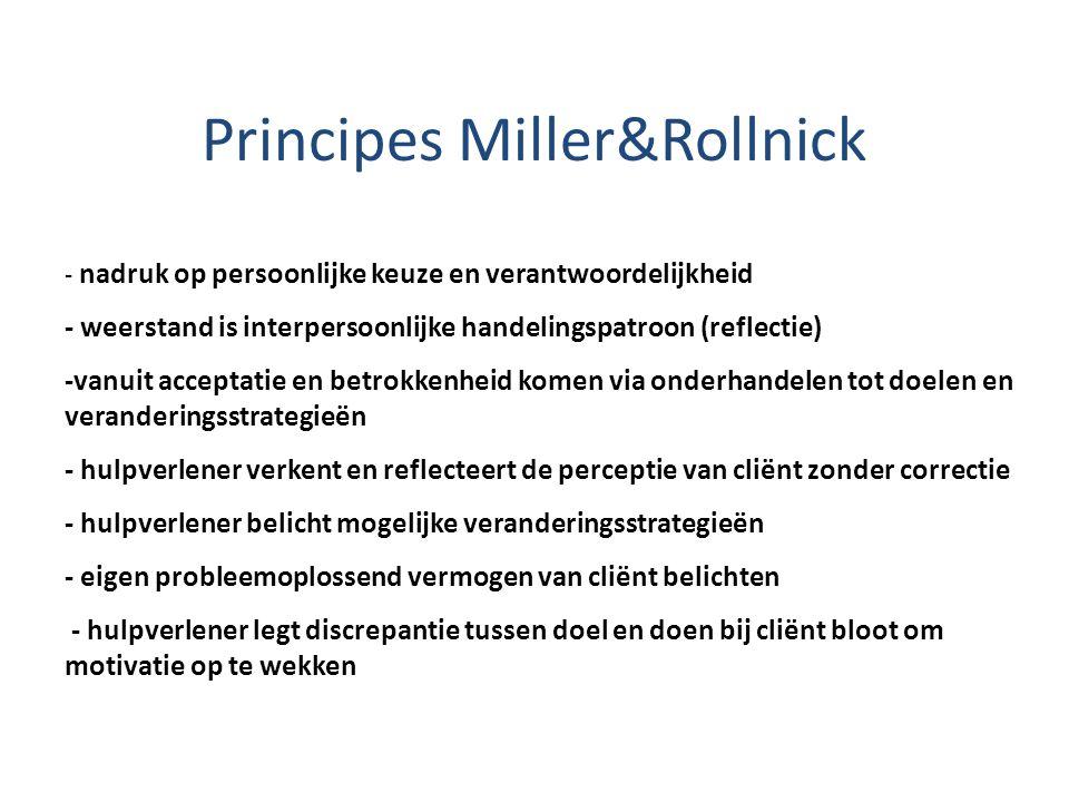 Principes Miller&Rollnick