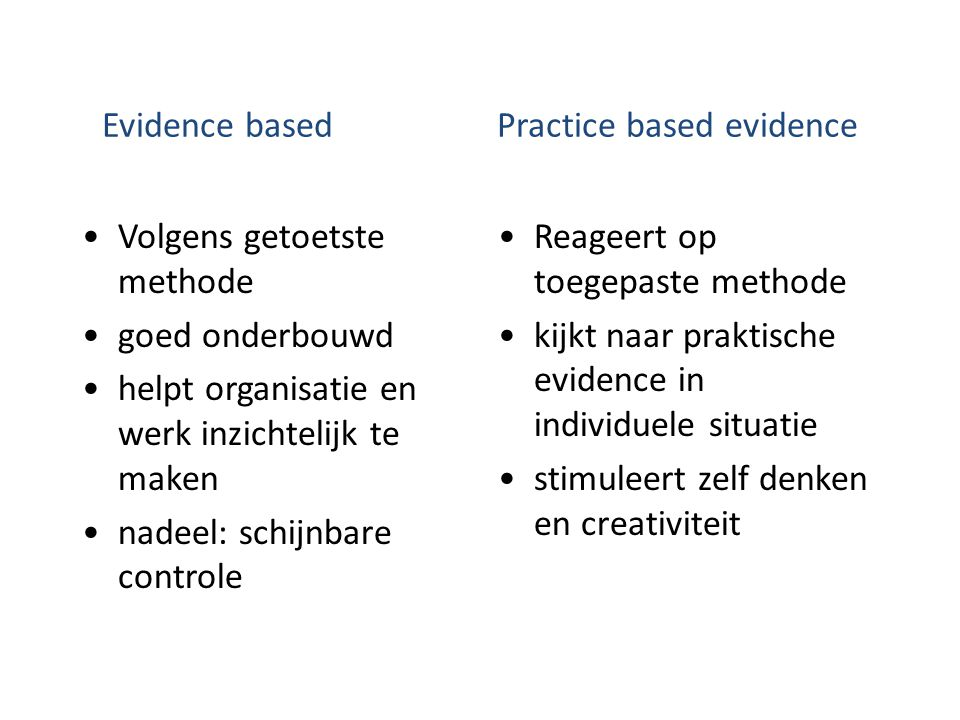 Evidence based Practice based evidence