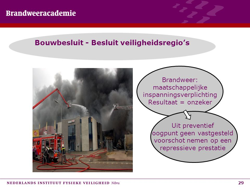 Bouwbesluit - Besluit veiligheidsregio's