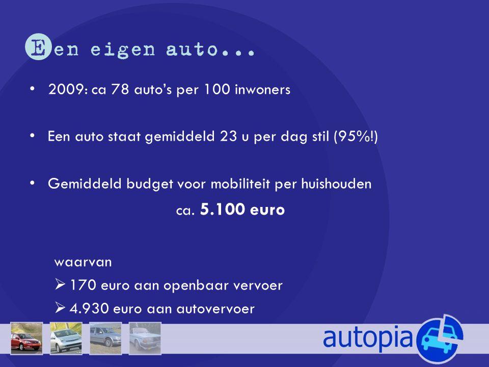 E en eigen auto... 2009: ca 78 auto's per 100 inwoners