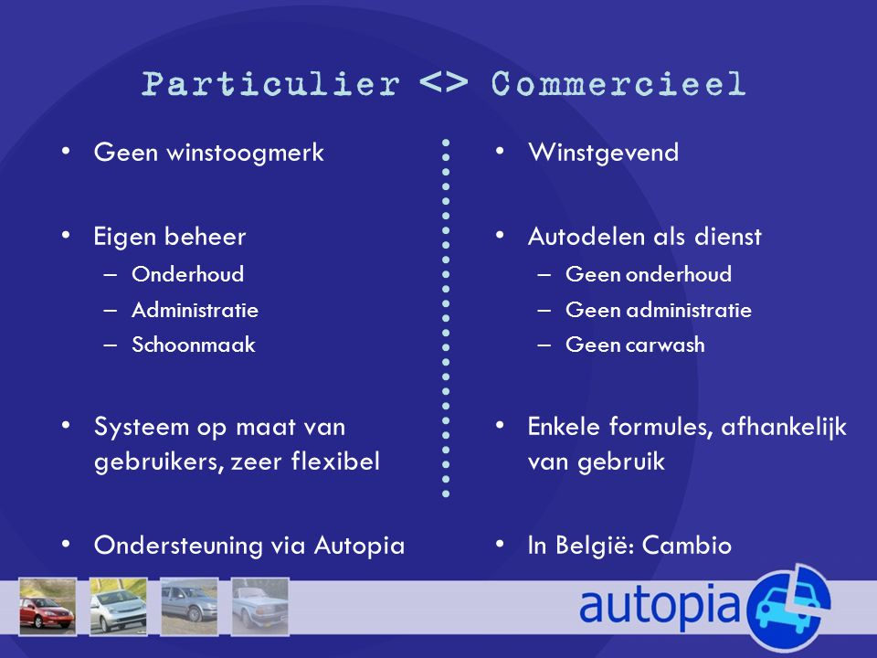 Particulier <> Commercieel