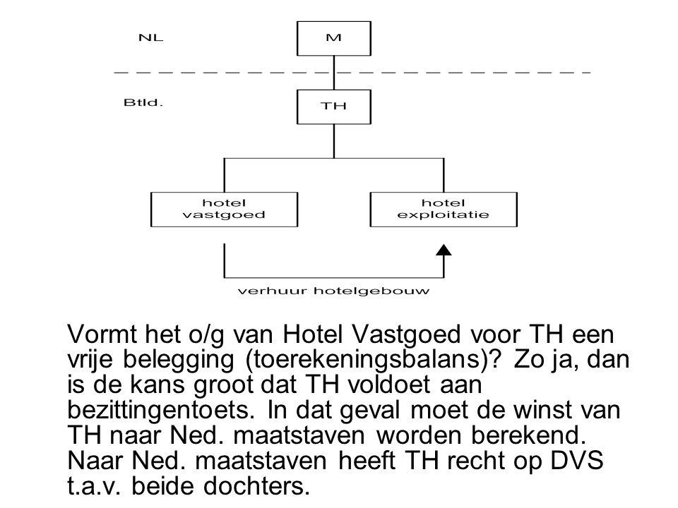 Vormt het o/g van Hotel Vastgoed voor TH een vrije belegging (toerekeningsbalans).