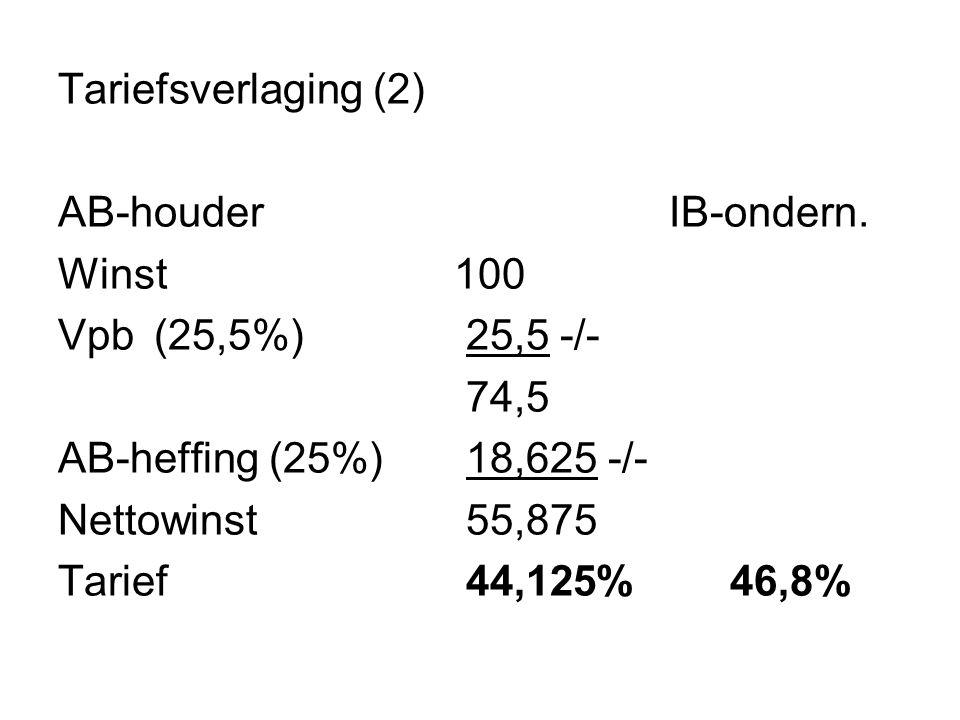 Tariefsverlaging (2) AB-houder IB-ondern. Winst 100. Vpb (25,5%) 25,5 -/- 74,5. AB-heffing (25%) 18,625 -/-