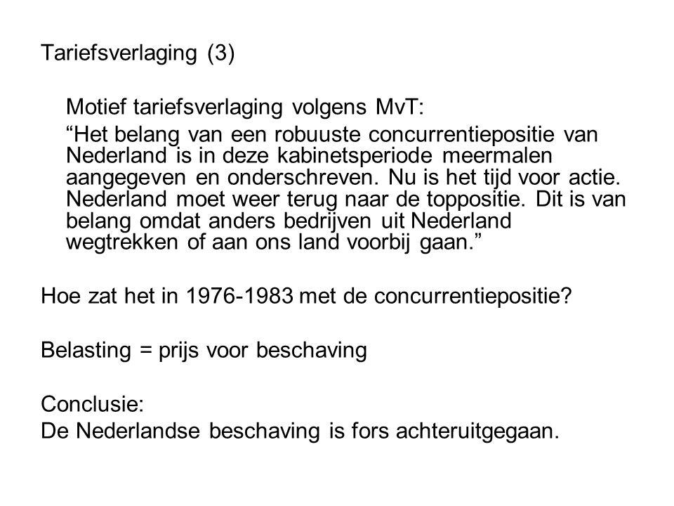 Tariefsverlaging (3) Motief tariefsverlaging volgens MvT: