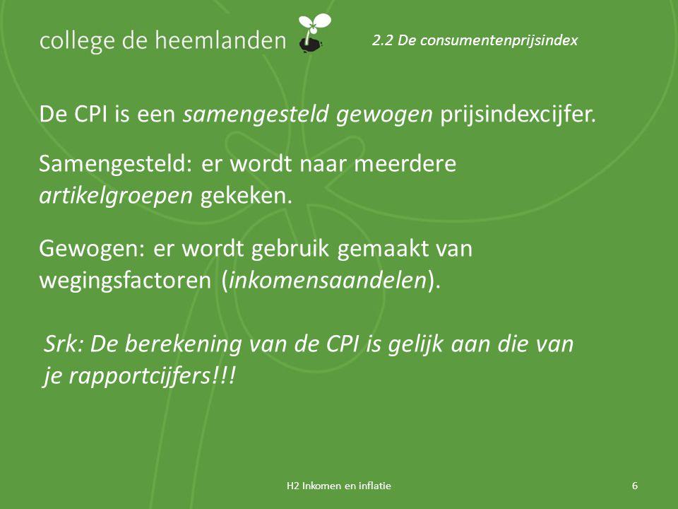 De CPI is een samengesteld gewogen prijsindexcijfer.
