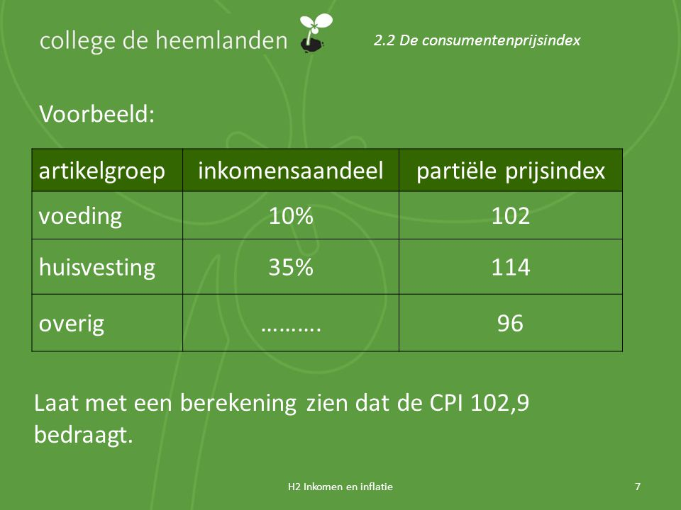 Laat met een berekening zien dat de CPI 102,9 bedraagt.