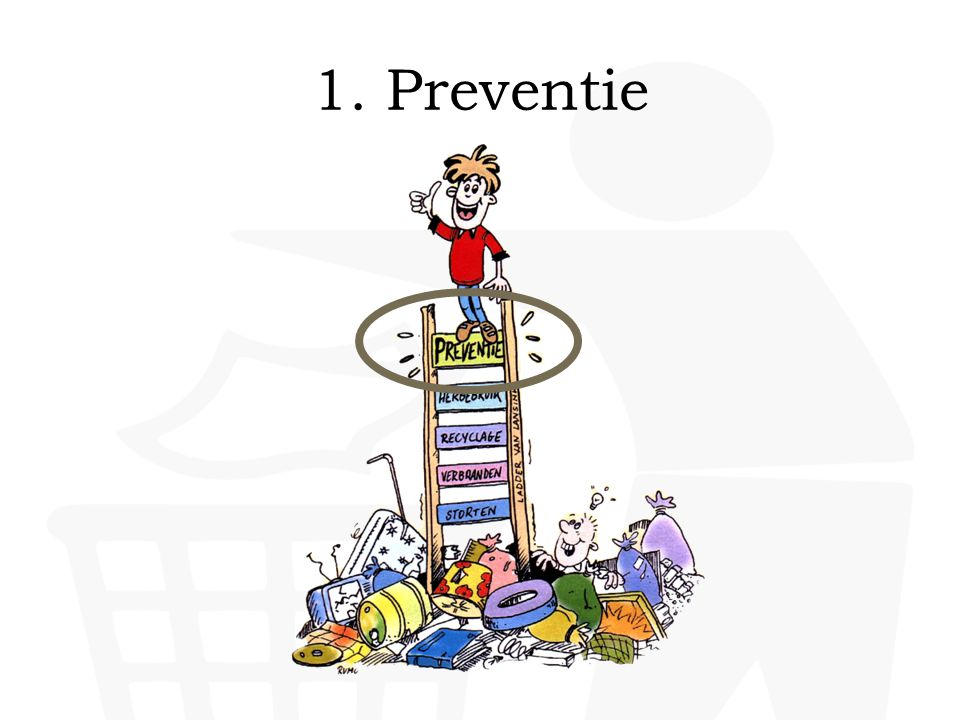 1. Preventie