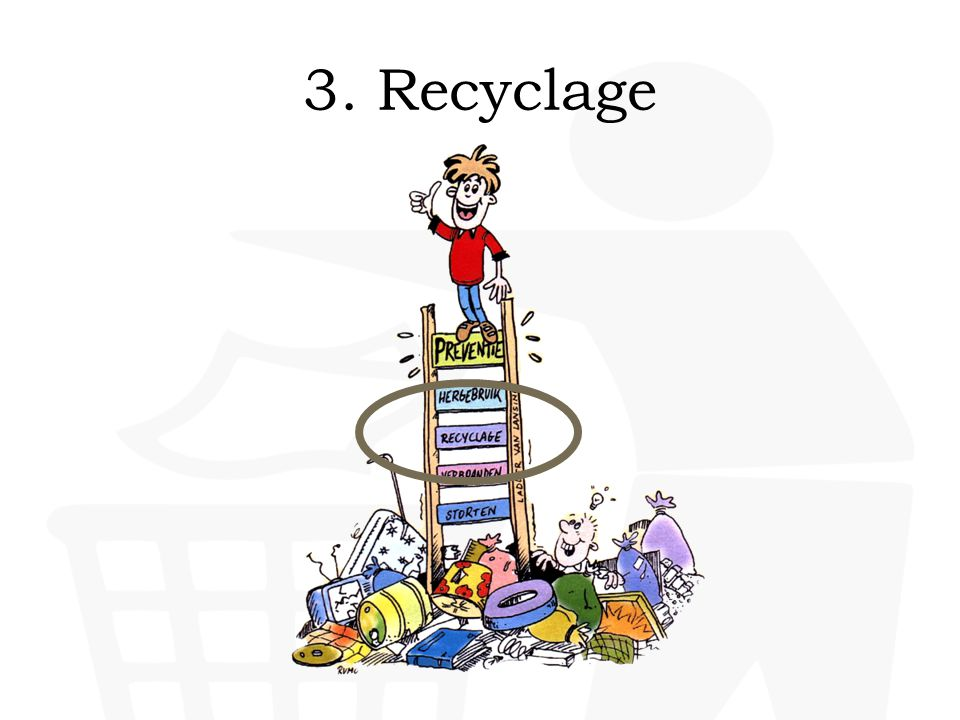 3. Recyclage