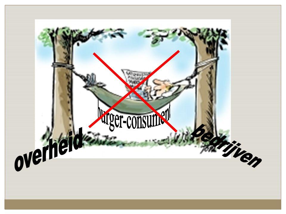 burger-consument bedrijven overheid