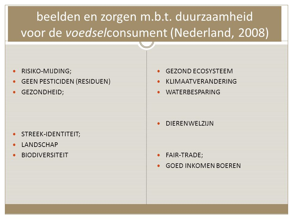beelden en zorgen m.b.t. duurzaamheid voor de voedselconsument (Nederland, 2008)