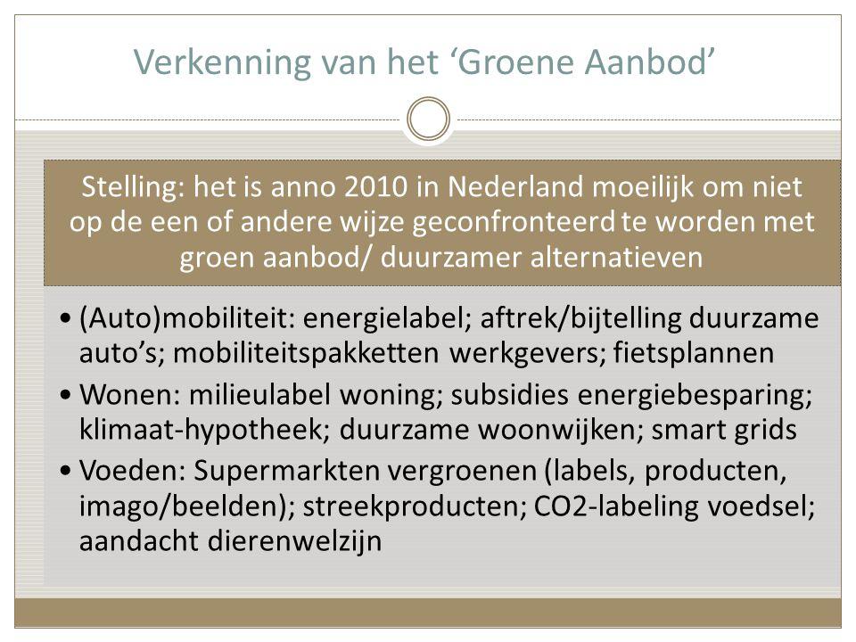 Verkenning van het 'Groene Aanbod'