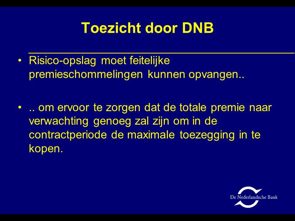 Toezicht door DNB Risico-opslag moet feitelijke premieschommelingen kunnen opvangen..