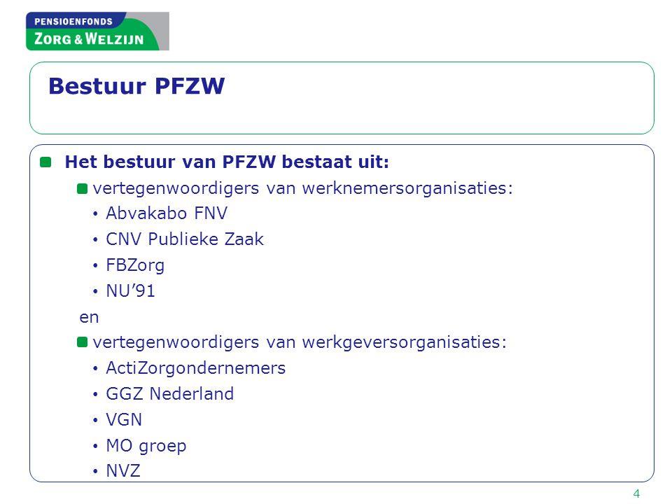 Bestuur PFZW Het bestuur van PFZW bestaat uit: