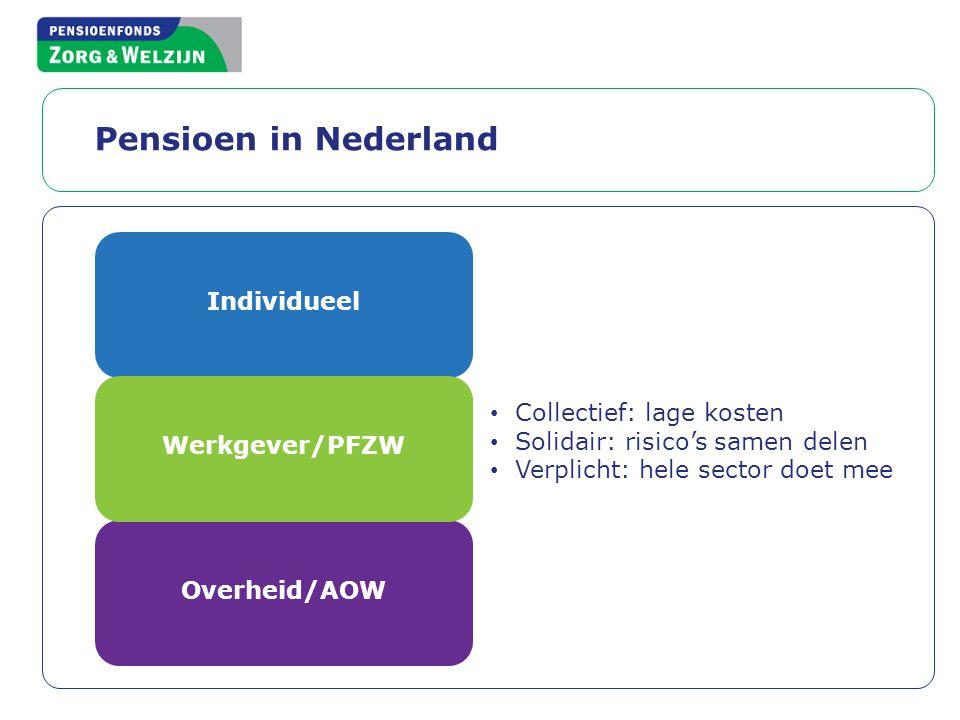 Pensioen in Nederland Individueel Collectief: lage kosten