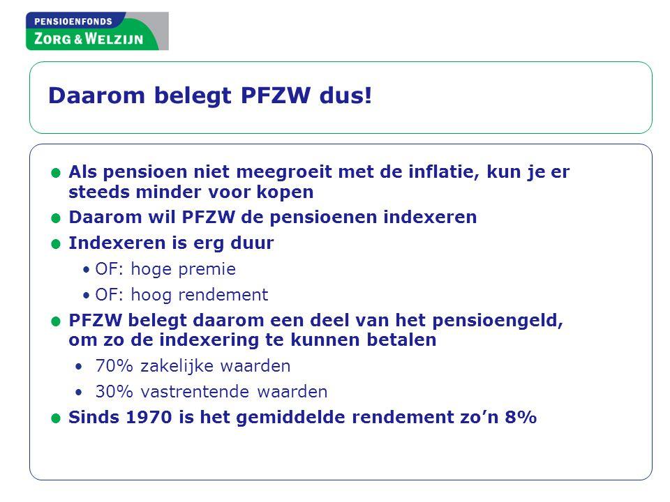 Daarom belegt PFZW dus! Als pensioen niet meegroeit met de inflatie, kun je er steeds minder voor kopen.