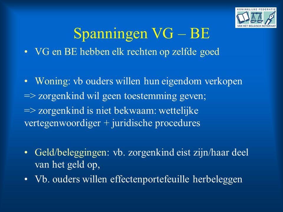 Spanningen VG – BE VG en BE hebben elk rechten op zelfde goed