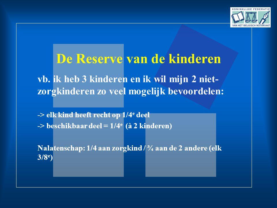 De Reserve van de kinderen