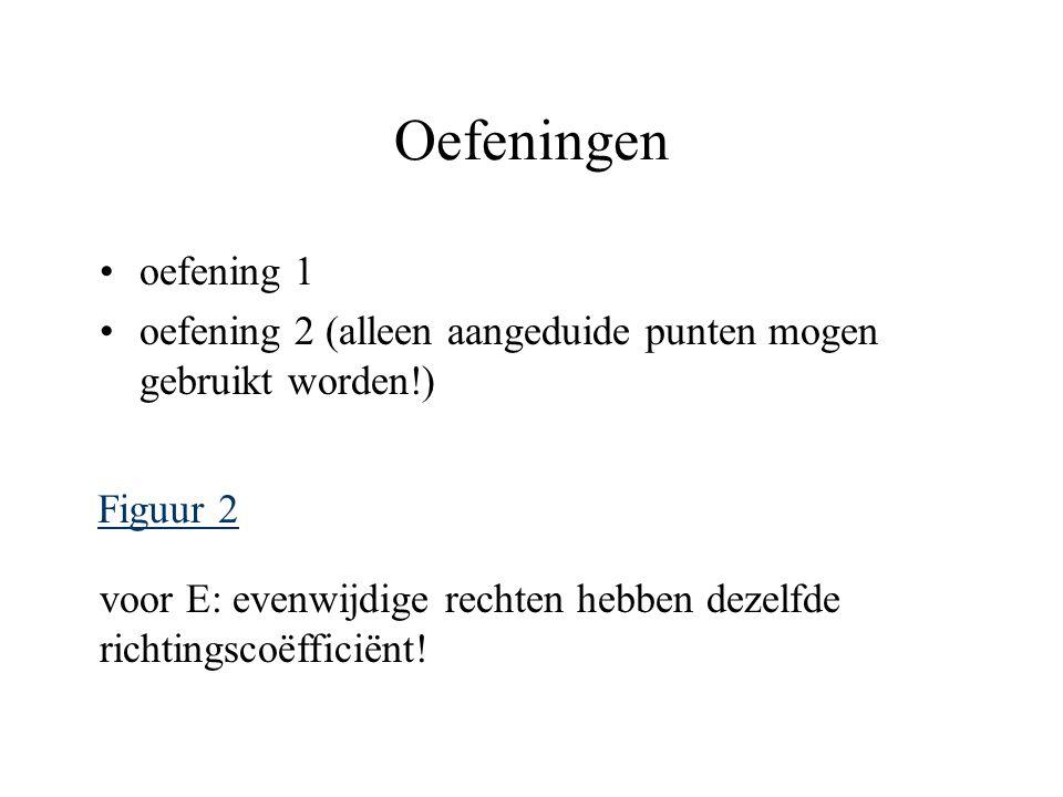 Oefeningen oefening 1. oefening 2 (alleen aangeduide punten mogen gebruikt worden!) Figuur 2.