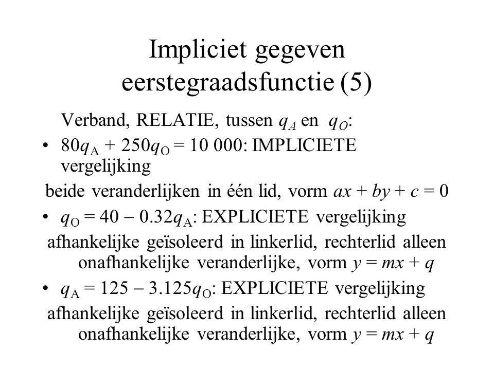 Impliciet gegeven eerstegraadsfunctie (5)
