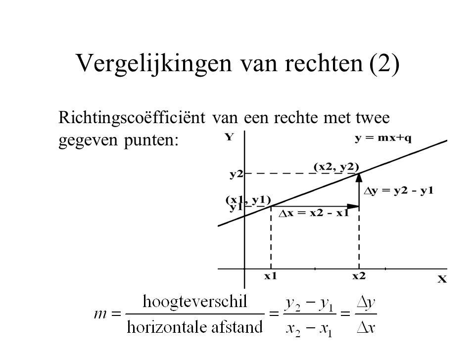 Vergelijkingen van rechten (2)