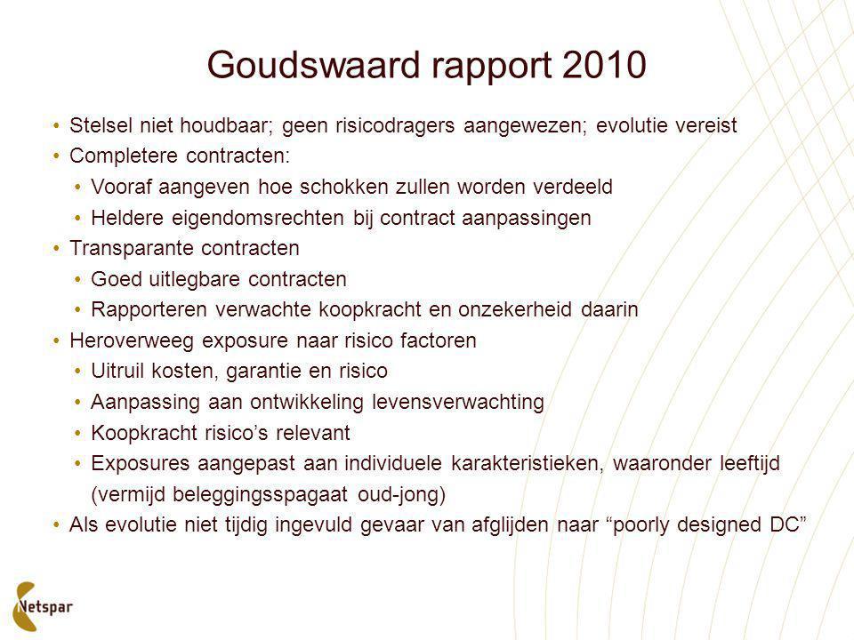 Goudswaard rapport 2010 Stelsel niet houdbaar; geen risicodragers aangewezen; evolutie vereist. Completere contracten: