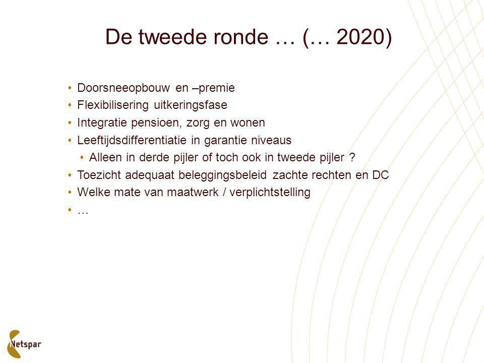 De tweede ronde … (… 2020) Doorsneeopbouw en –premie