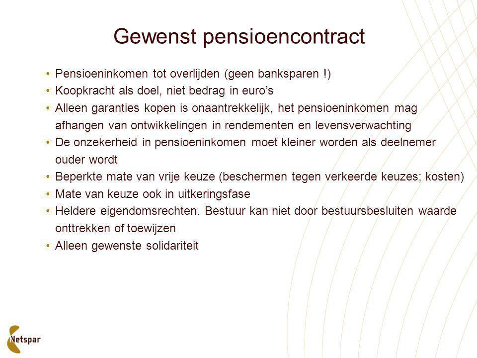 Gewenst pensioencontract