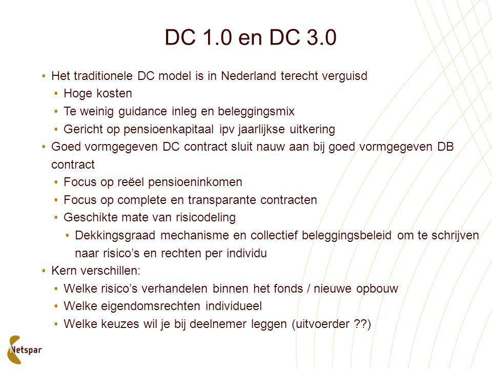 DC 1.0 en DC 3.0 Het traditionele DC model is in Nederland terecht verguisd. Hoge kosten. Te weinig guidance inleg en beleggingsmix.