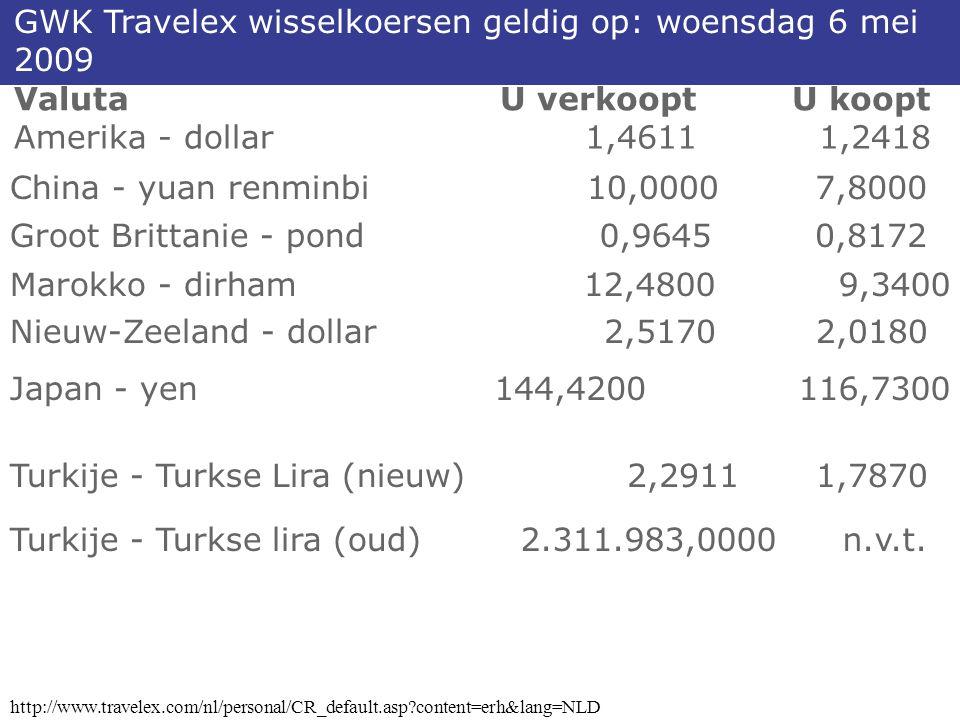 GWK Travelex wisselkoersen geldig op: woensdag 6 mei 2009