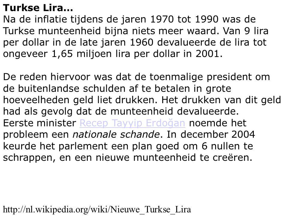 Turkse Lira…