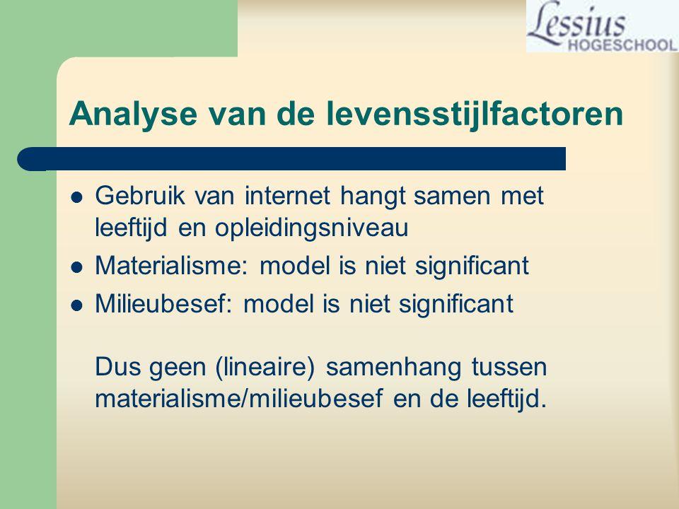 Analyse van de levensstijlfactoren