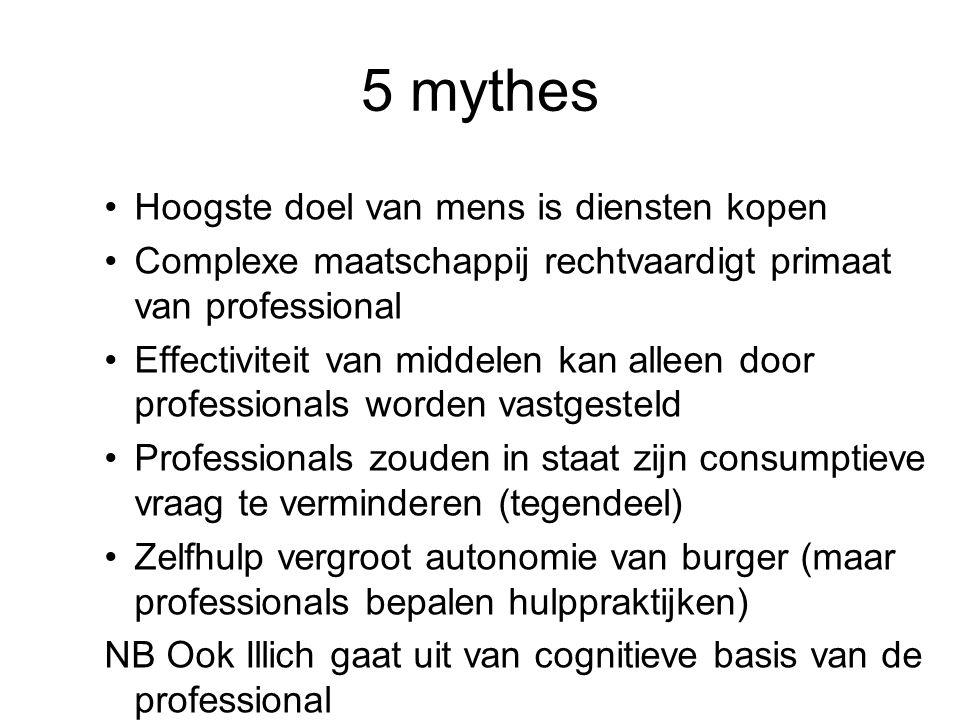 5 mythes Hoogste doel van mens is diensten kopen