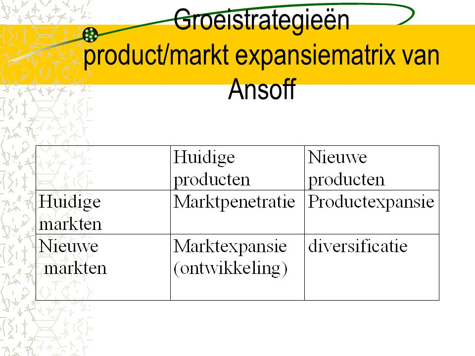 Groeistrategieën product/markt expansiematrix van Ansoff
