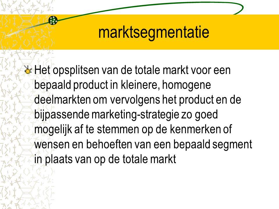marktsegmentatie