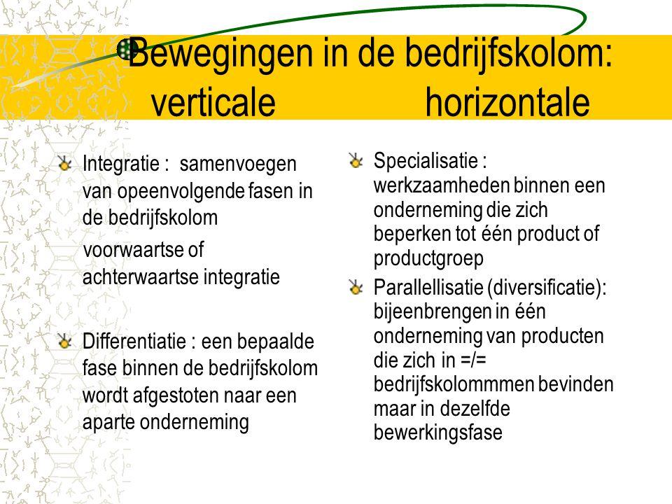 Bewegingen in de bedrijfskolom: verticale horizontale