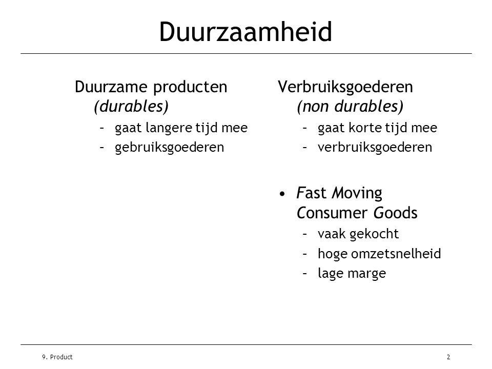 Duurzaamheid Duurzame producten (durables)