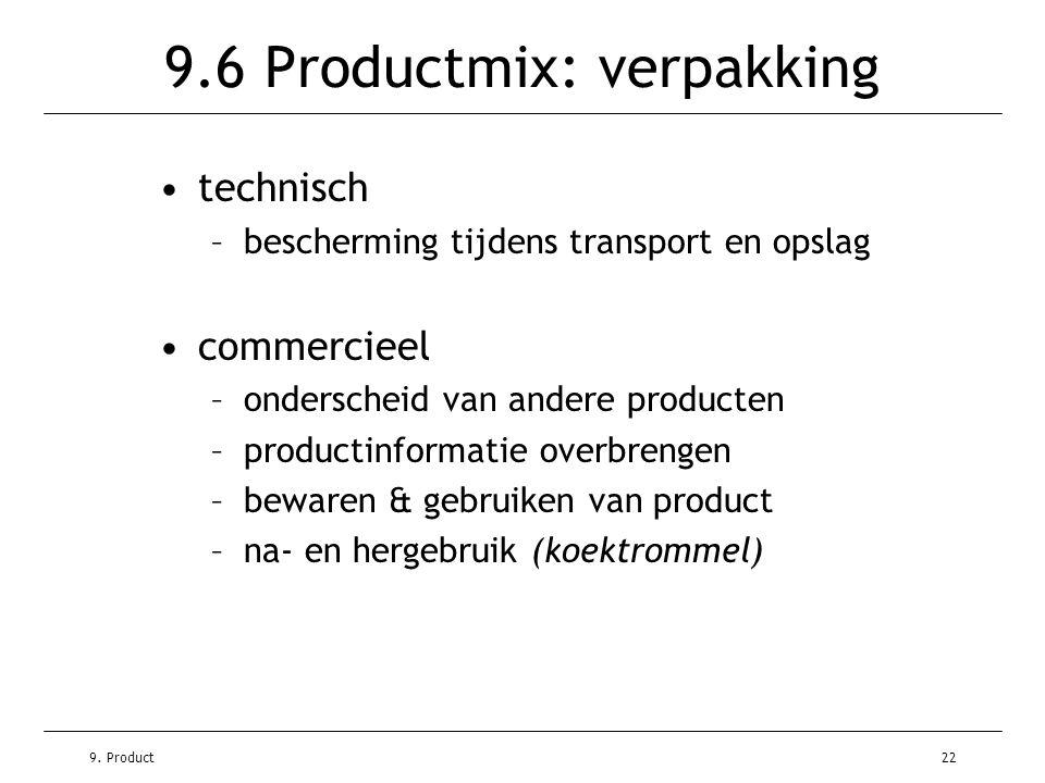 9.6 Productmix: verpakking