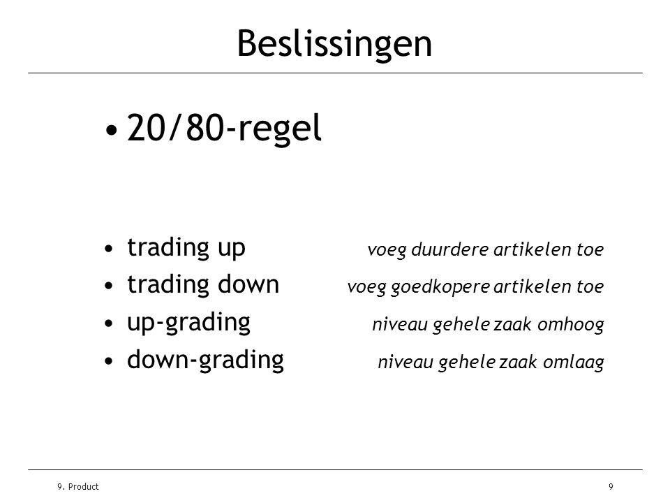 Beslissingen 20/80-regel trading up voeg duurdere artikelen toe