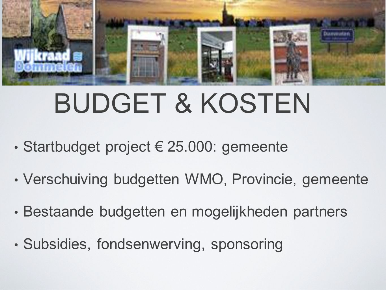 BUDGET & KOSTEN Startbudget project € 25.000: gemeente