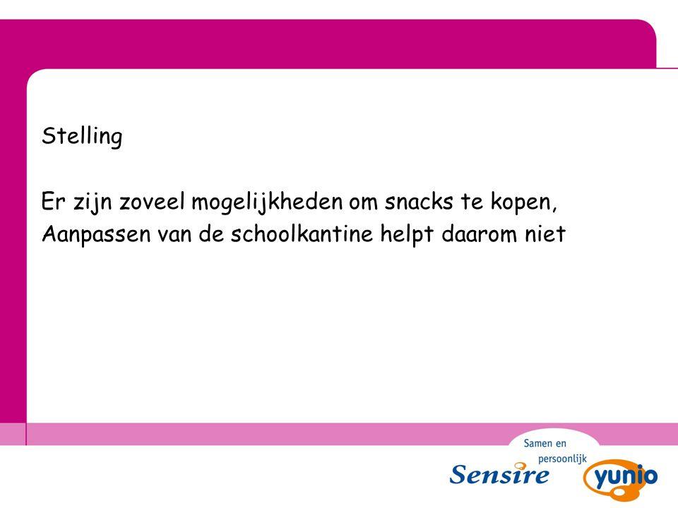 Stelling Er zijn zoveel mogelijkheden om snacks te kopen, Aanpassen van de schoolkantine helpt daarom niet.